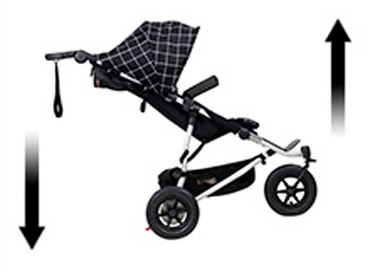 mountain buggy duet 3.0 individual